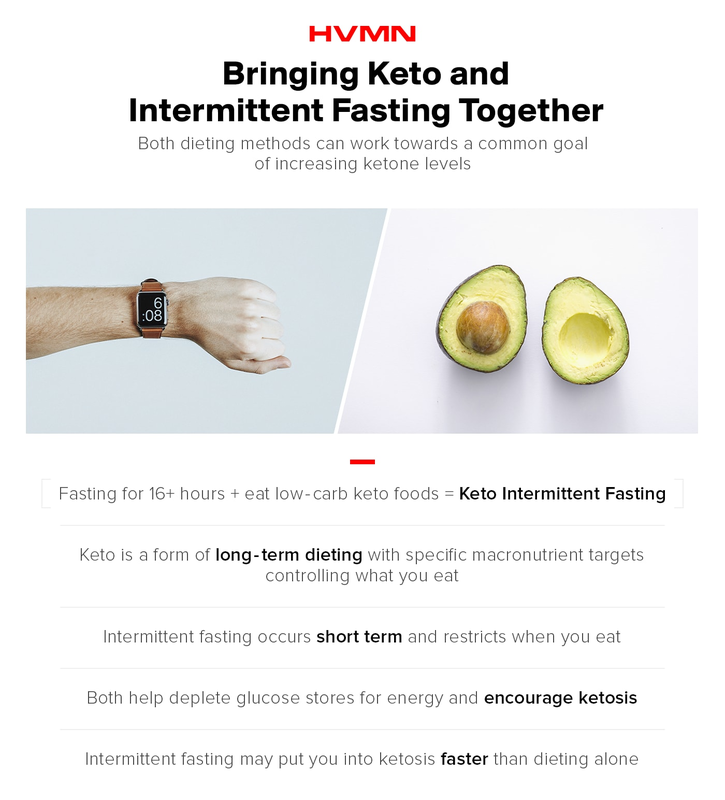 An image of a man checking his watch next to an avocado, showing how to bring intermittent fasting and keto together