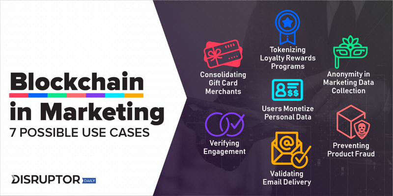 Image result for blockchain use cases marketing