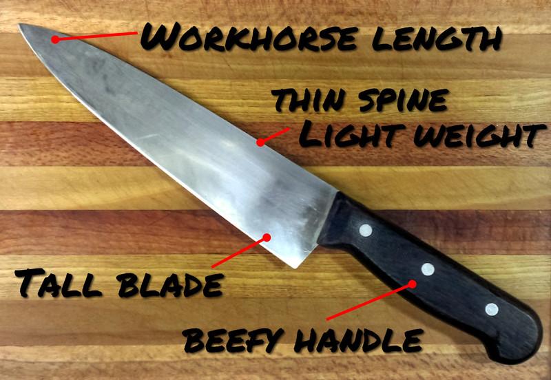 Forschner knife